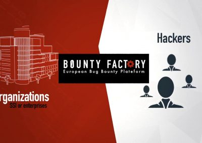 Bounty Factory