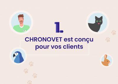 CHRONOVET
