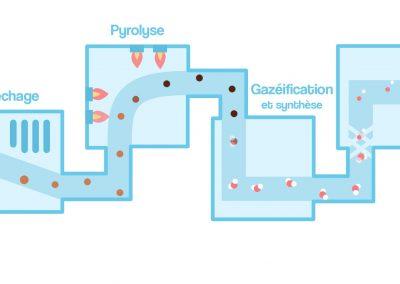 Engie Biogaz