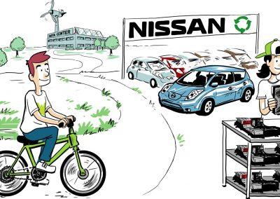 Webaxys – Nissan – Eaton