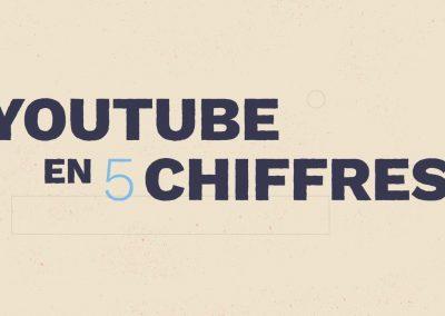 5 chiffres sur YouTube