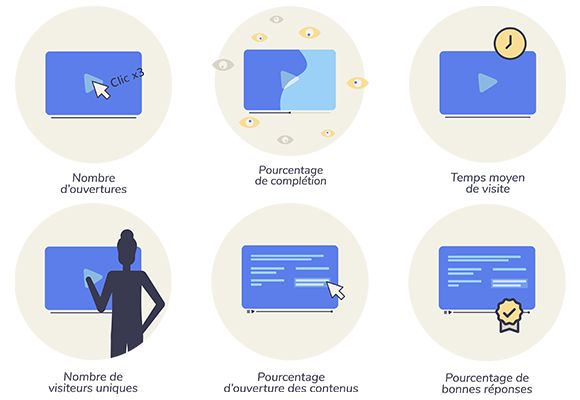 Du-nouveau-chez-TopoVideo-la-video-interactive-KPIS