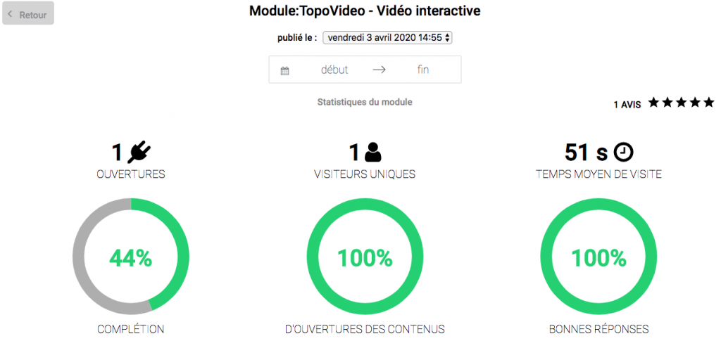 Du-nouveau-chez-TopoVideo-la-video-interactive-Statistiques-Kumullus