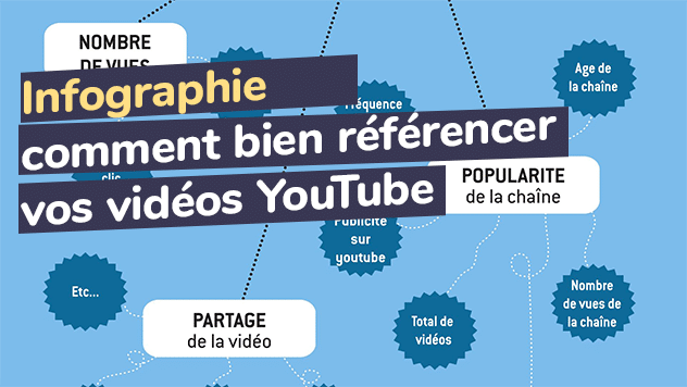 Infographie : Bien référencer vos vidéos YouTube