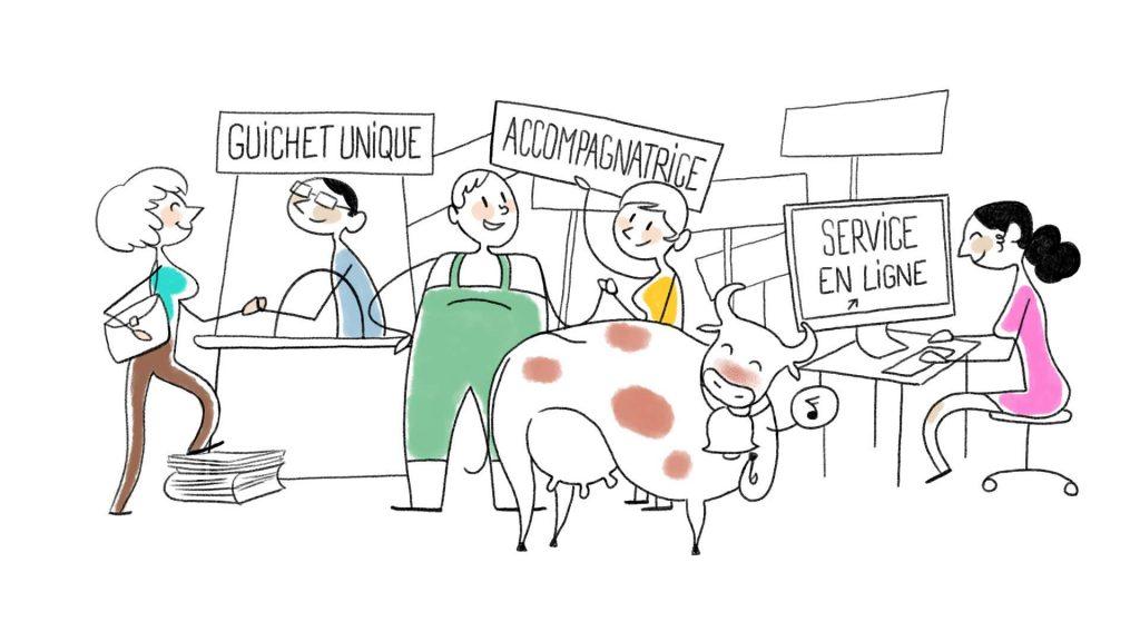 TopoVideo-et-le-secteur-agroalimentaire